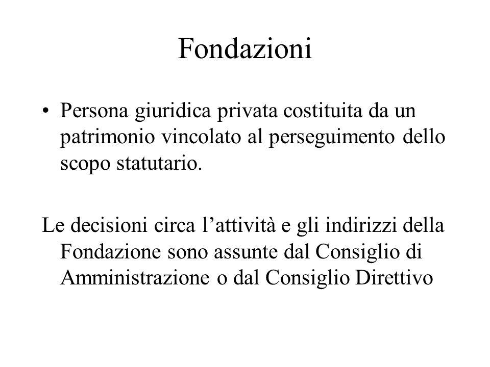 Fondazioni Persona giuridica privata costituita da un patrimonio vincolato al perseguimento dello scopo statutario.