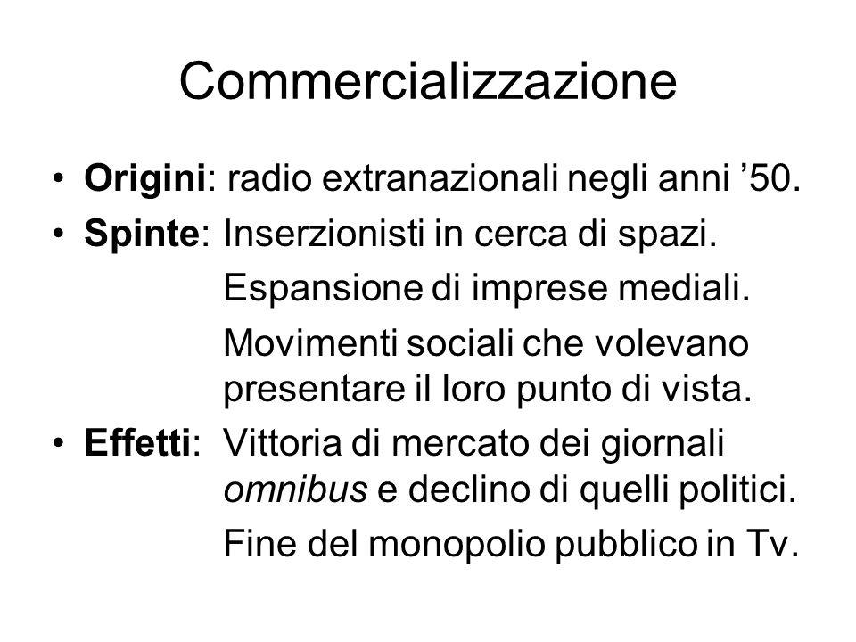 Commercializzazione Origini: radio extranazionali negli anni 50. Spinte: Inserzionisti in cerca di spazi. Espansione di imprese mediali. Movimenti soc