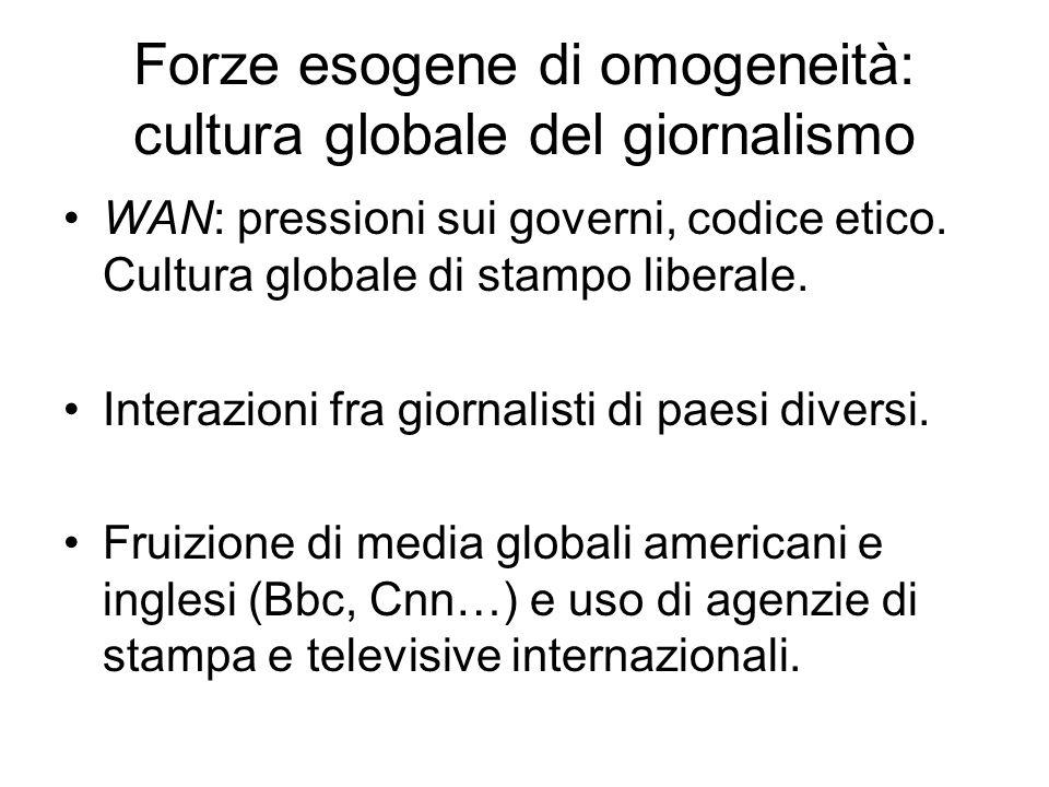 Forze esogene di omogeneità: cultura globale del giornalismo WAN: pressioni sui governi, codice etico. Cultura globale di stampo liberale. Interazioni