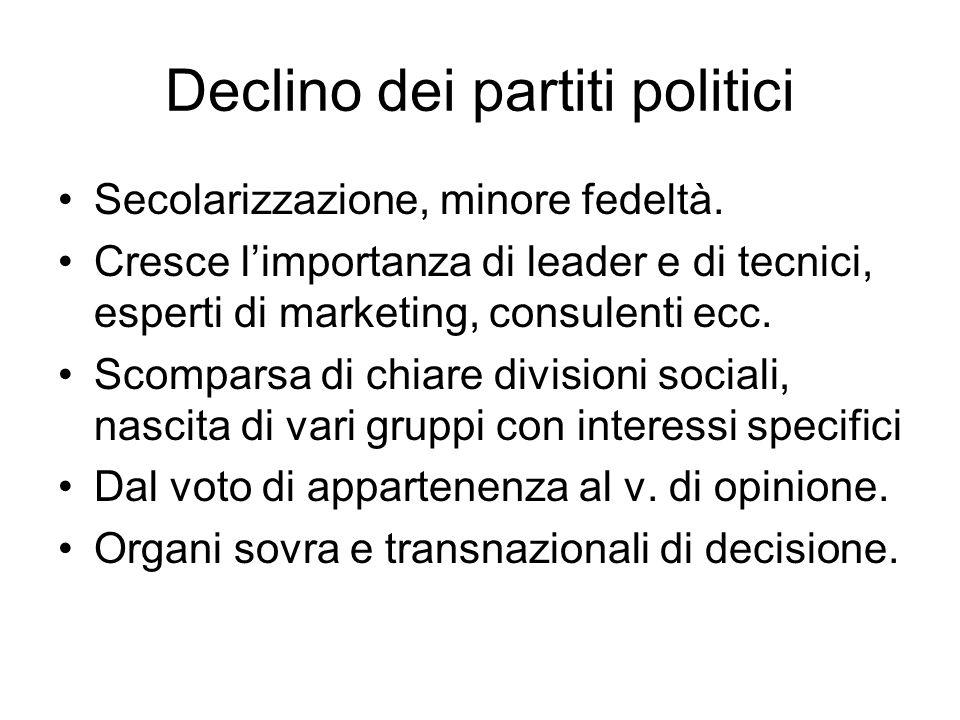 Declino dei partiti politici Secolarizzazione, minore fedeltà. Cresce limportanza di leader e di tecnici, esperti di marketing, consulenti ecc. Scompa