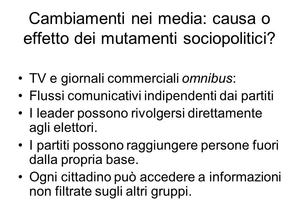 Cambiamenti nei media: causa o effetto dei mutamenti sociopolitici? TV e giornali commerciali omnibus: Flussi comunicativi indipendenti dai partiti I
