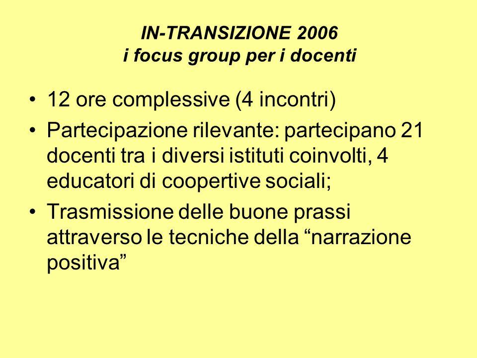 IN-TRANSIZIONE 2006 i focus group per i docenti 12 ore complessive (4 incontri) Partecipazione rilevante: partecipano 21 docenti tra i diversi istitut