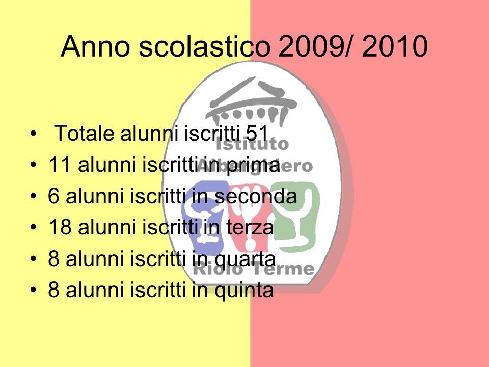 Anno scolastico 2009/ 2010 Totale alunni iscritti 51 11 alunni iscritti in prima 6 alunni iscritti in seconda 18 alunni iscritti in terza 8 alunni isc
