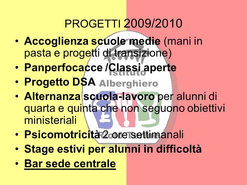 PROGETTI 2009/2010 Accoglienza scuole medie (mani in pasta e progetti di transizione) Panperfocacce /Classi aperte Progetto DSA Alternanza scuola-lavo