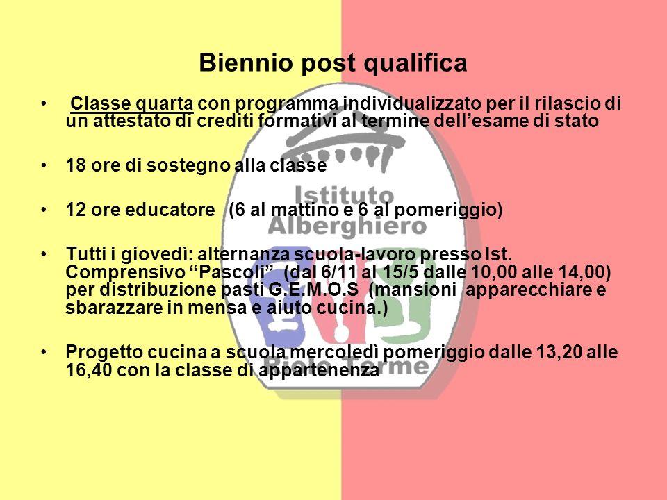 Biennio post qualifica Classe quarta con programma individualizzato per il rilascio di un attestato di crediti formativi al termine dellesame di stato