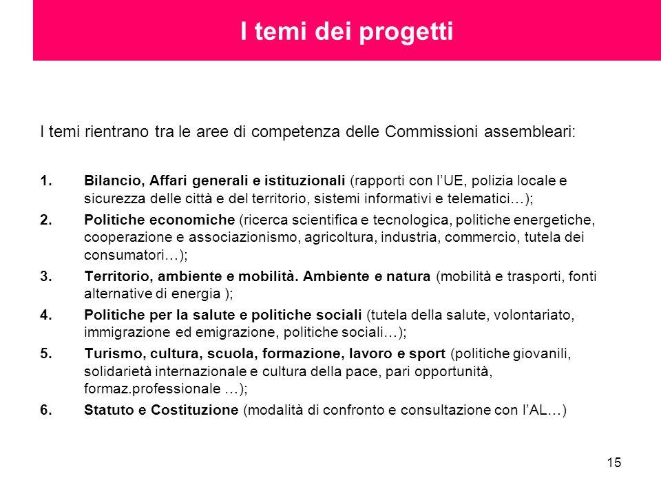 15 I temi rientrano tra le aree di competenza delle Commissioni assembleari: 1.Bilancio, Affari generali e istituzionali (rapporti con lUE, polizia lo