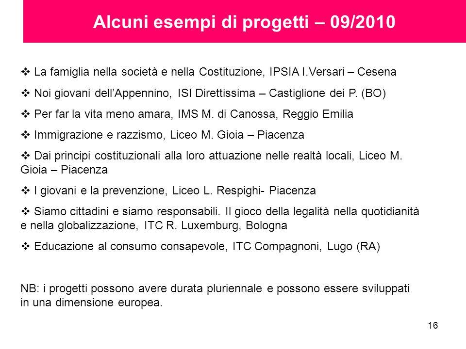 16 Alcuni esempi di progetti – 09/2010 La famiglia nella società e nella Costituzione, IPSIA I.Versari – Cesena Noi giovani dellAppennino, ISI Diretti