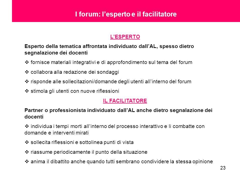 23 I forum: lesperto e il facilitatore LESPERTO Esperto della tematica affrontata individuato dallAL, spesso dietro segnalazione dei docenti fornisce