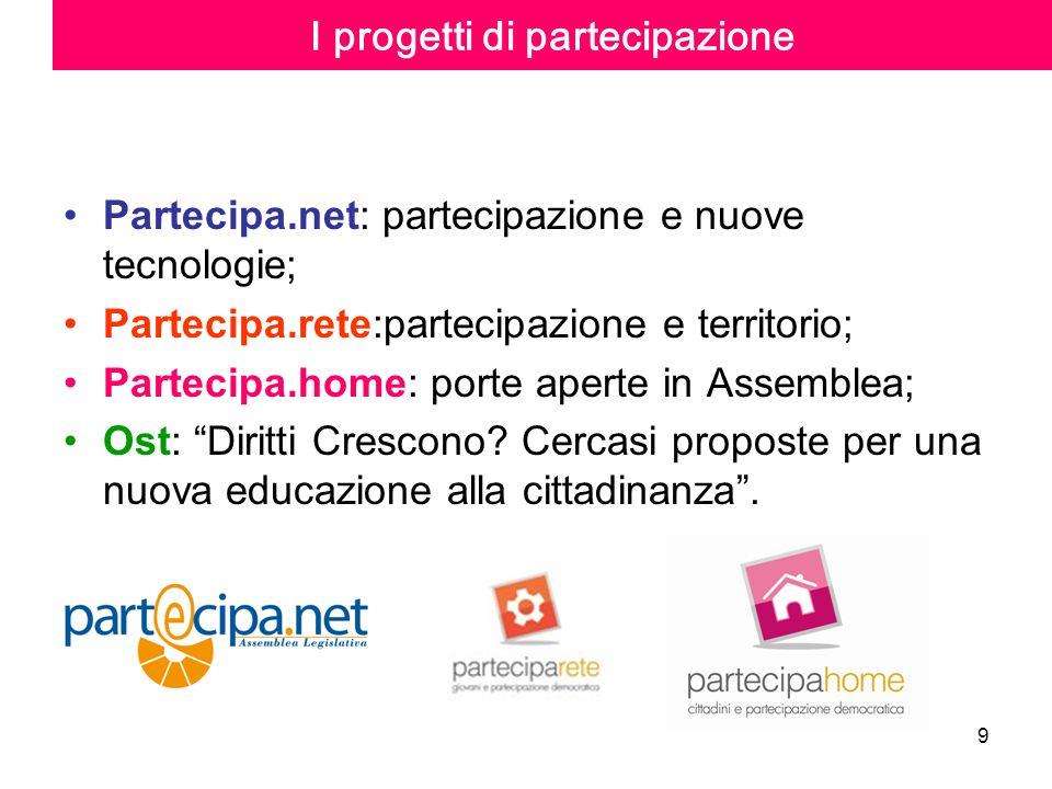 9 I progetti di partecipazione Partecipa.net: partecipazione e nuove tecnologie; Partecipa.rete:partecipazione e territorio; Partecipa.home: porte ape