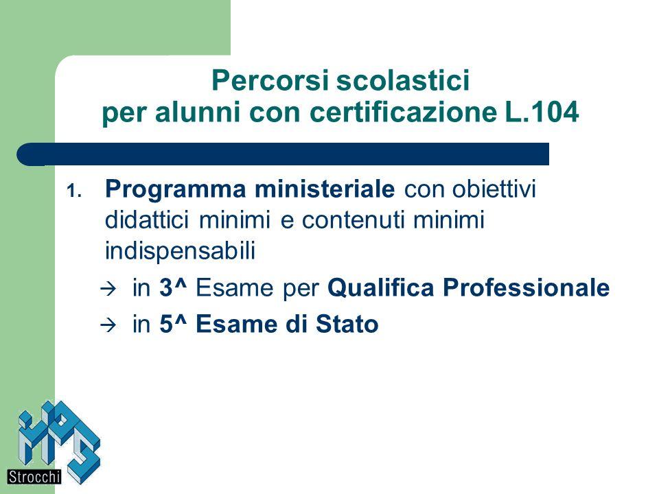 Percorsi scolastici per alunni con certificazione L.104 1. Programma ministeriale con obiettivi didattici minimi e contenuti minimi indispensabili in