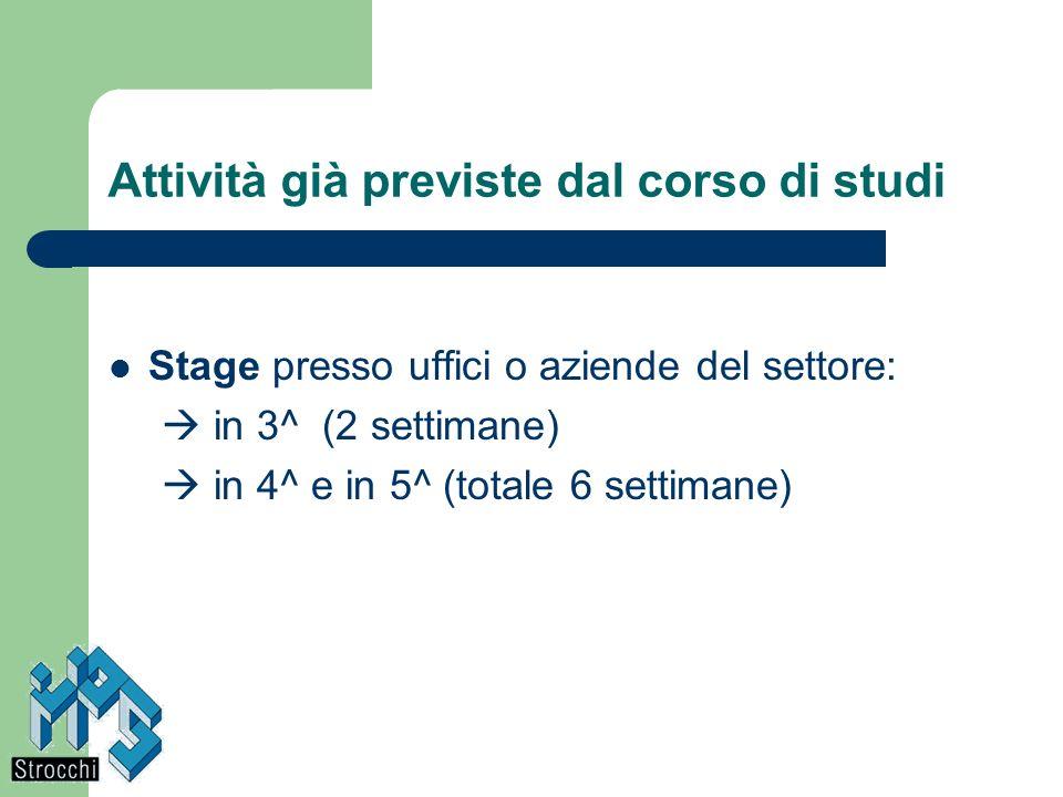 Attività già previste dal corso di studi Stage presso uffici o aziende del settore: in 3^ (2 settimane) in 4^ e in 5^ (totale 6 settimane)