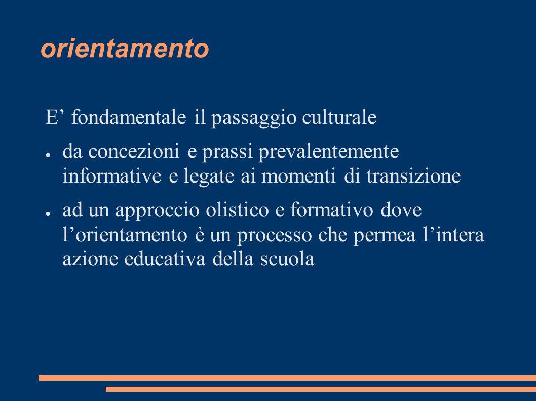 orientamento Direttiva MPI del 6/8/97 n.487 Ruolo orientativo dellazione del team pedagogico ….