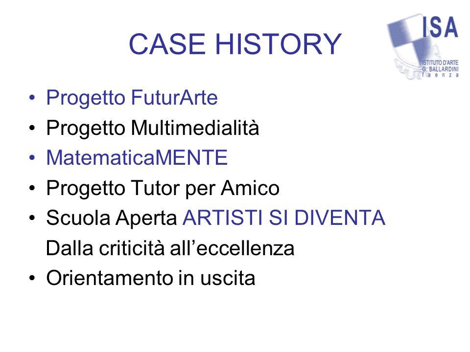 CASE HISTORY Progetto FuturArte Progetto Multimedialità MatematicaMENTE Progetto Tutor per Amico Scuola Aperta ARTISTI SI DIVENTA Dalla criticità alleccellenza Orientamento in uscita