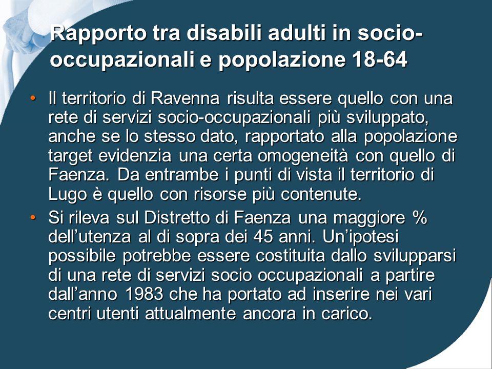 Rapporto tra disabili adulti in socio- occupazionali e popolazione 18-64 Il territorio di Ravenna risulta essere quello con una rete di servizi socio-occupazionali più sviluppato, anche se lo stesso dato, rapportato alla popolazione target evidenzia una certa omogeneità con quello di Faenza.