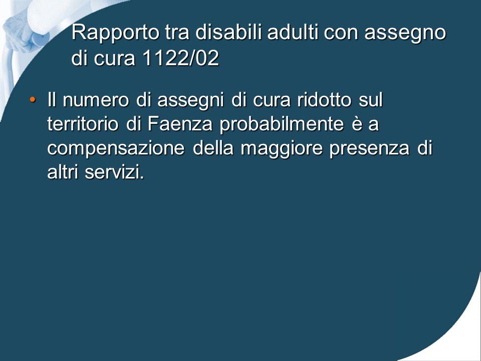 Rapporto tra disabili adulti con assegno di cura 1122/02 Il numero di assegni di cura ridotto sul territorio di Faenza probabilmente è a compensazione della maggiore presenza di altri servizi.Il numero di assegni di cura ridotto sul territorio di Faenza probabilmente è a compensazione della maggiore presenza di altri servizi.