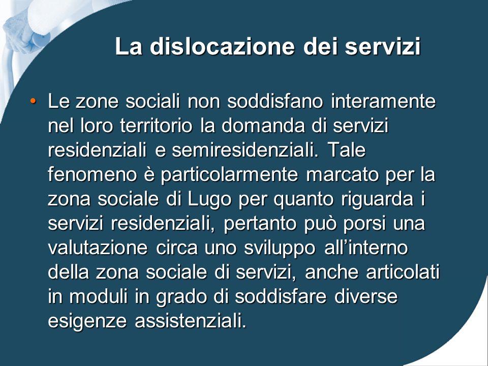 La dislocazione dei servizi Le zone sociali non soddisfano interamente nel loro territorio la domanda di servizi residenziali e semiresidenziali.