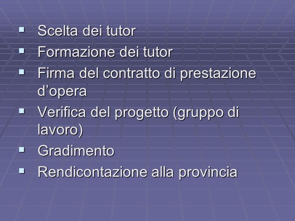 Scelta dei tutor Scelta dei tutor Formazione dei tutor Formazione dei tutor Firma del contratto di prestazione dopera Firma del contratto di prestazio