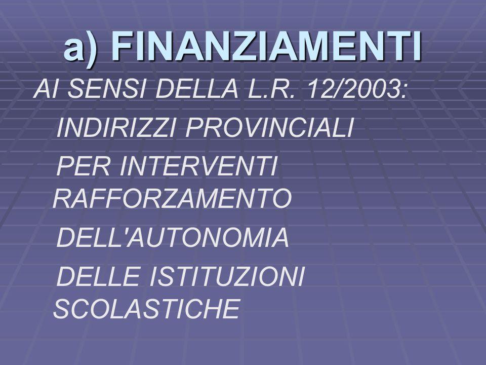 a) FINANZIAMENTI AI SENSI DELLA L.R. 12/2003: INDIRIZZI PROVINCIALI PER INTERVENTI RAFFORZAMENTO DELL'AUTONOMIA DELLE ISTITUZIONI SCOLASTICHE