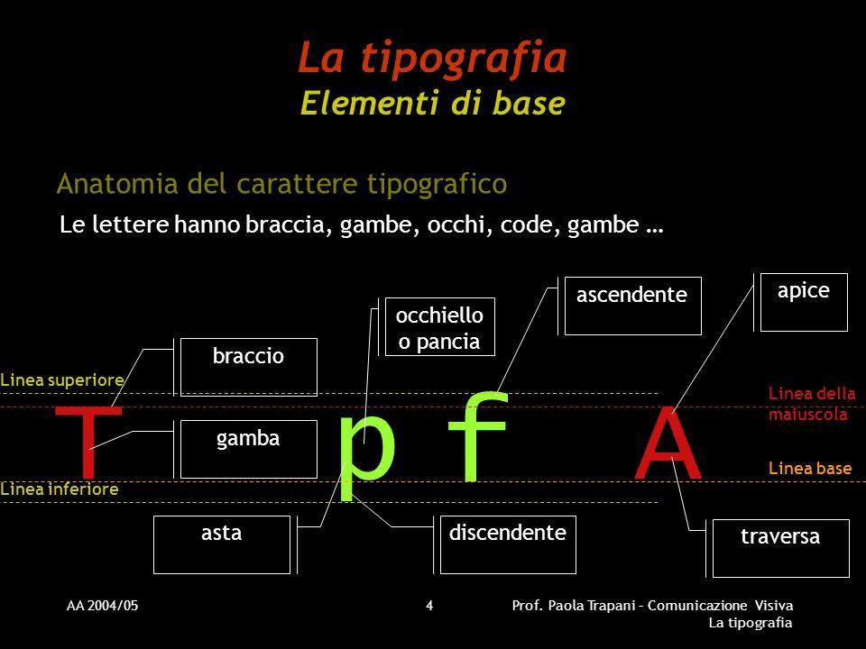 AA 2004/05Prof. Paola Trapani – Comunicazione Visiva La tipografia 4 La tipografia Elementi di base Anatomia del carattere tipografico Le lettere hann