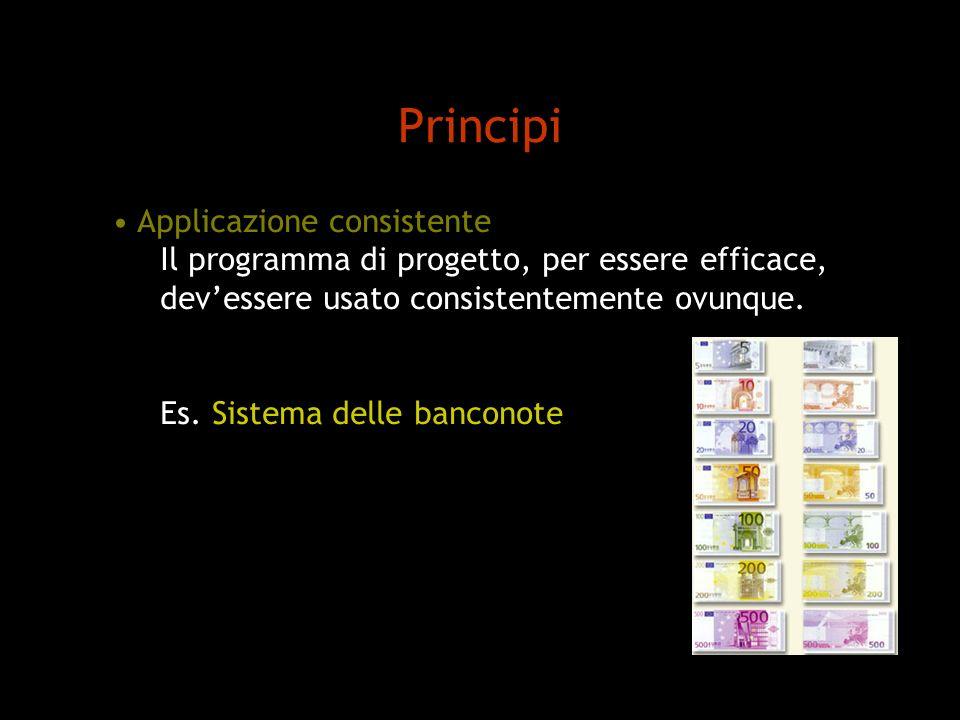 Principi Applicazione consistente Il programma di progetto, per essere efficace, devessere usato consistentemente ovunque. Es. Sistema delle banconote