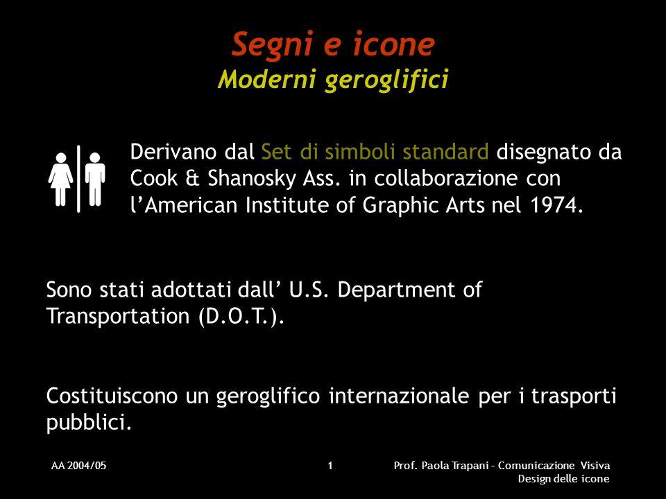 AA 2004/05Prof. Paola Trapani – Comunicazione Visiva Design delle icone 1 Segni e icone Moderni geroglifici Derivano dal Set di simboli standard diseg