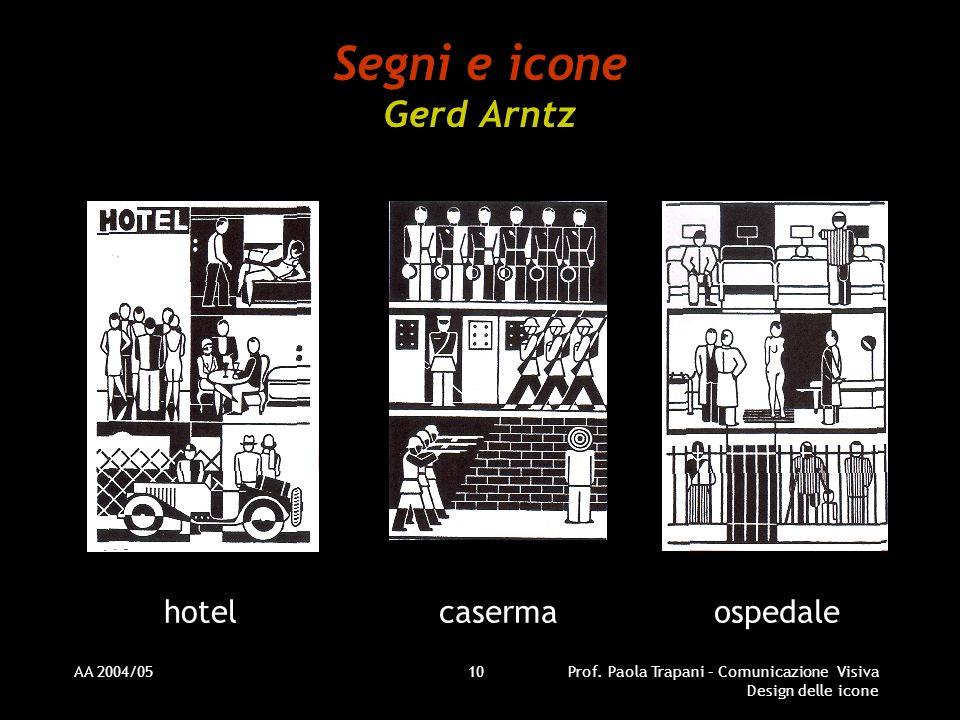 AA 2004/05Prof. Paola Trapani – Comunicazione Visiva Design delle icone 10 Segni e icone Gerd Arntz hotelcasermaospedale