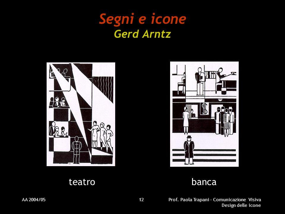 AA 2004/05Prof. Paola Trapani – Comunicazione Visiva Design delle icone 12 Segni e icone Gerd Arntz teatrobanca