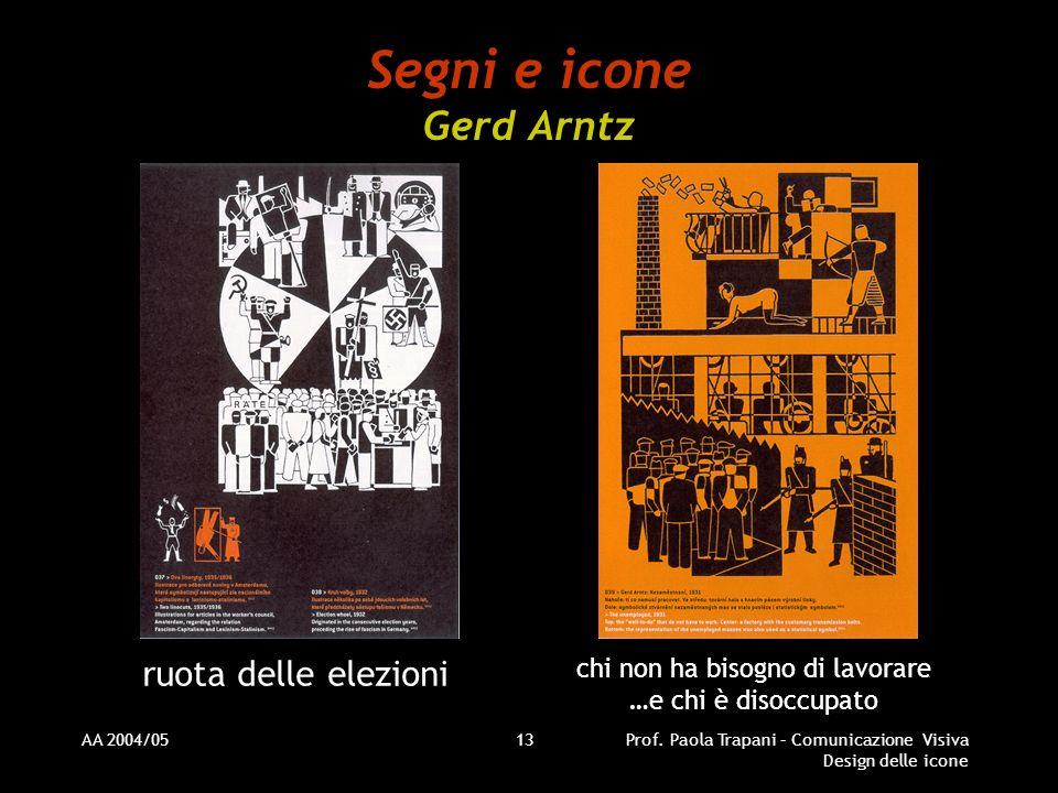 AA 2004/05Prof. Paola Trapani – Comunicazione Visiva Design delle icone 13 Segni e icone Gerd Arntz ruota delle elezioni chi non ha bisogno di lavorar