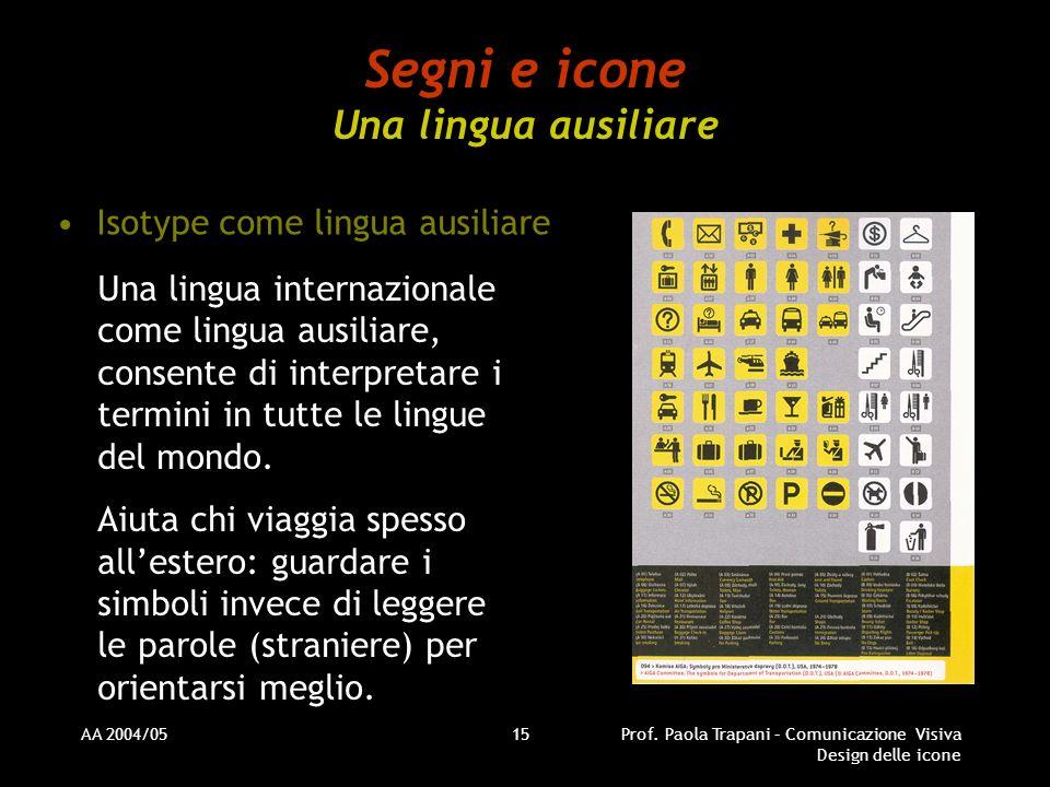 AA 2004/05Prof. Paola Trapani – Comunicazione Visiva Design delle icone 15 Segni e icone Una lingua ausiliare Isotype come lingua ausiliare Una lingua