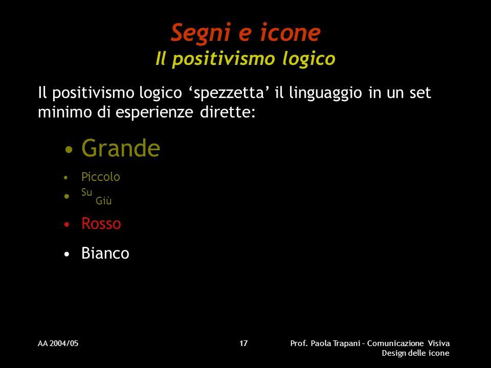 AA 2004/05Prof. Paola Trapani – Comunicazione Visiva Design delle icone 17 Segni e icone Il positivismo logico Il positivismo logico spezzetta il ling