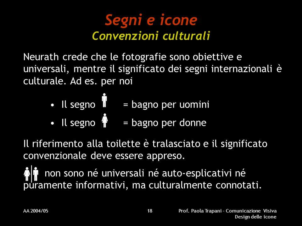 AA 2004/05Prof. Paola Trapani – Comunicazione Visiva Design delle icone 18 Segni e icone Convenzioni culturali Neurath crede che le fotografie sono ob