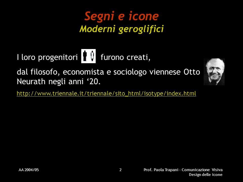AA 2004/05Prof. Paola Trapani – Comunicazione Visiva Design delle icone 2 Segni e icone Moderni geroglifici I loro progenitori furono creati, dal filo