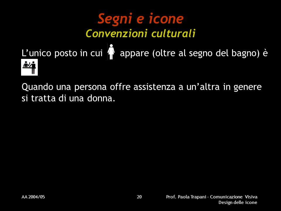 AA 2004/05Prof. Paola Trapani – Comunicazione Visiva Design delle icone 20 Segni e icone Convenzioni culturali Lunico posto in cui appare (oltre al se
