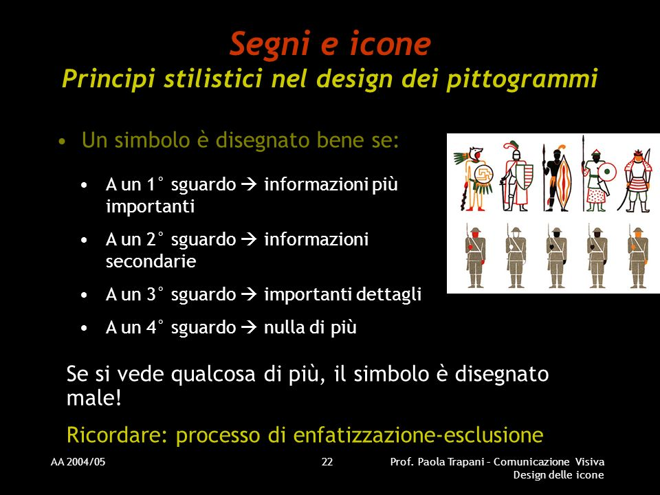 AA 2004/05Prof. Paola Trapani – Comunicazione Visiva Design delle icone 22 Segni e icone Principi stilistici nel design dei pittogrammi Un simbolo è d