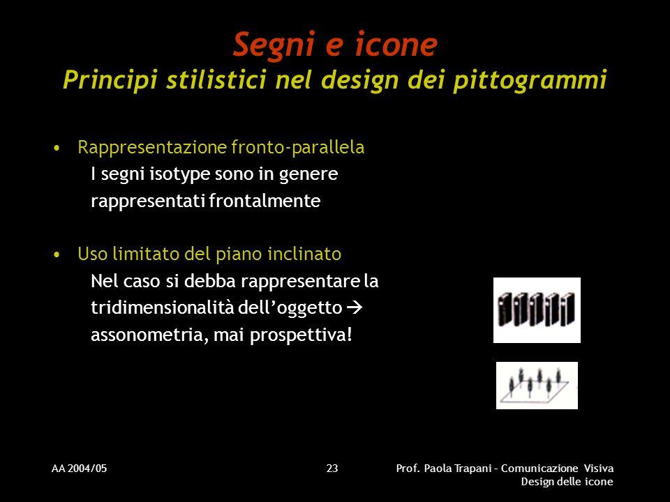 AA 2004/05Prof. Paola Trapani – Comunicazione Visiva Design delle icone 23 Segni e icone Principi stilistici nel design dei pittogrammi Rappresentazio