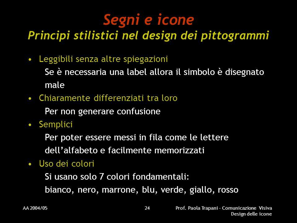 AA 2004/05Prof. Paola Trapani – Comunicazione Visiva Design delle icone 24 Segni e icone Principi stilistici nel design dei pittogrammi Leggibili senz