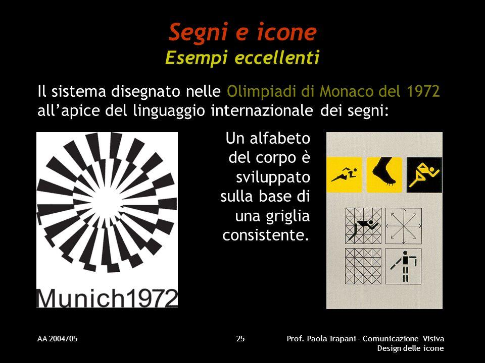AA 2004/05Prof. Paola Trapani – Comunicazione Visiva Design delle icone 25 Segni e icone Esempi eccellenti Il sistema disegnato nelle Olimpiadi di Mon
