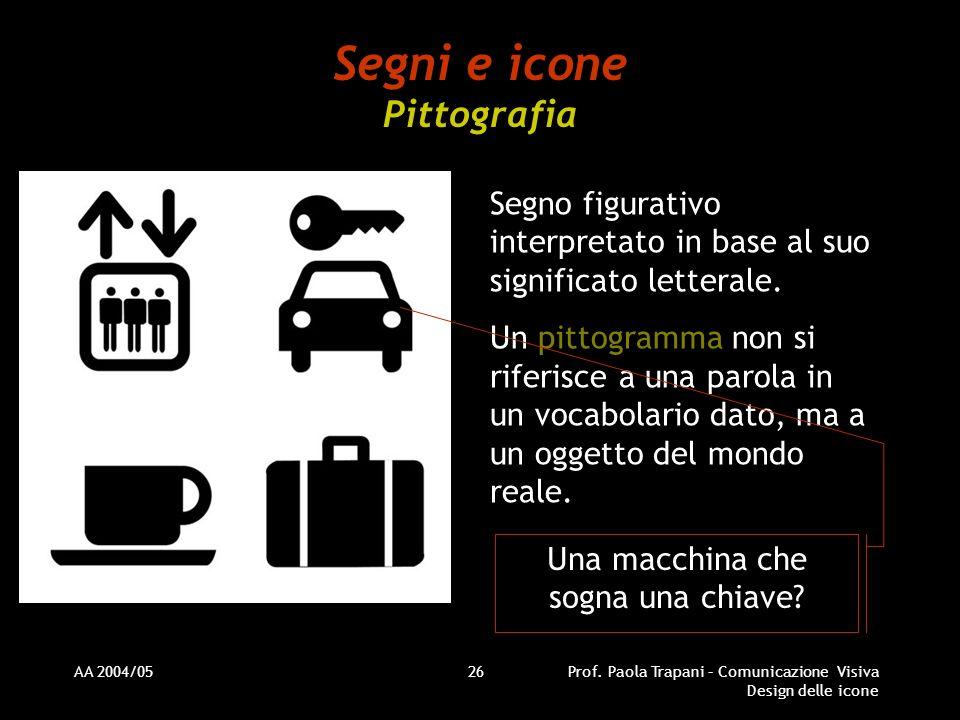 AA 2004/05Prof. Paola Trapani – Comunicazione Visiva Design delle icone 26 Segni e icone Pittografia Segno figurativo interpretato in base al suo sign
