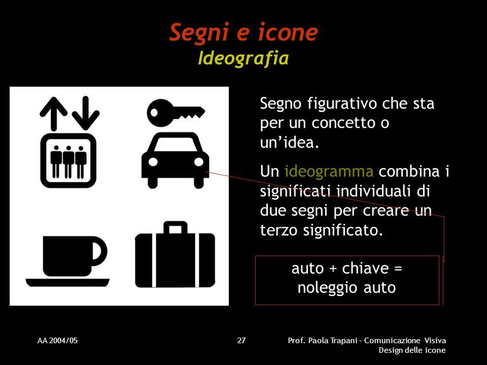 AA 2004/05Prof. Paola Trapani – Comunicazione Visiva Design delle icone 27 Segni e icone Ideografia Segno figurativo che sta per un concetto o unidea.