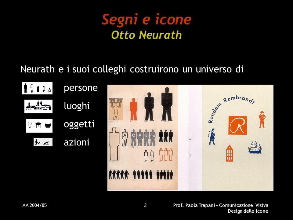 AA 2004/05Prof. Paola Trapani – Comunicazione Visiva Design delle icone 3 Segni e icone Otto Neurath Neurath e i suoi colleghi costruirono un universo