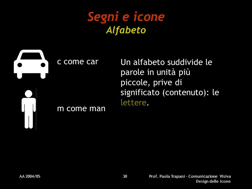 AA 2004/05Prof. Paola Trapani – Comunicazione Visiva Design delle icone 30 Segni e icone Alfabeto Un alfabeto suddivide le parole in unità più piccole