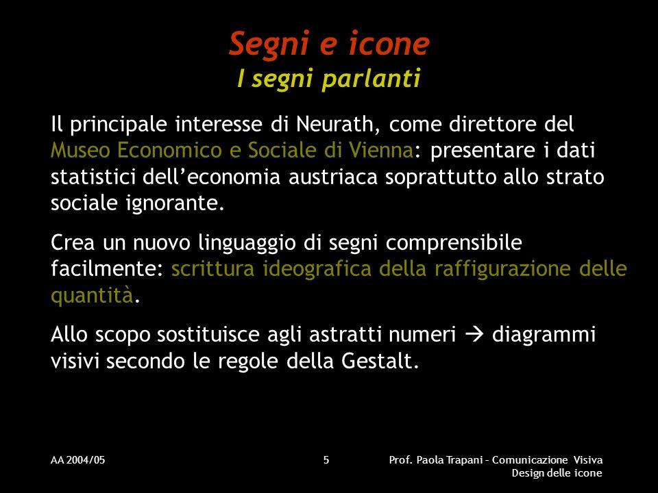 AA 2004/05Prof. Paola Trapani – Comunicazione Visiva Design delle icone 5 Segni e icone I segni parlanti Il principale interesse di Neurath, come dire