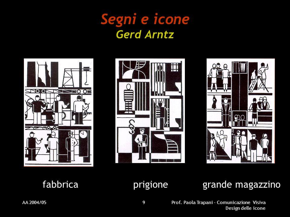AA 2004/05Prof. Paola Trapani – Comunicazione Visiva Design delle icone 9 Segni e icone Gerd Arntz fabbricaprigionegrande magazzino