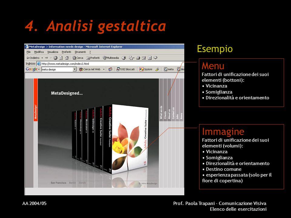 AA 2004/05Prof. Paola Trapani - Comunicazione Visiva Elenco delle esercitazioni 4.Analisi gestaltica Esempio Menu Fattori di unificazione dei suoi ele
