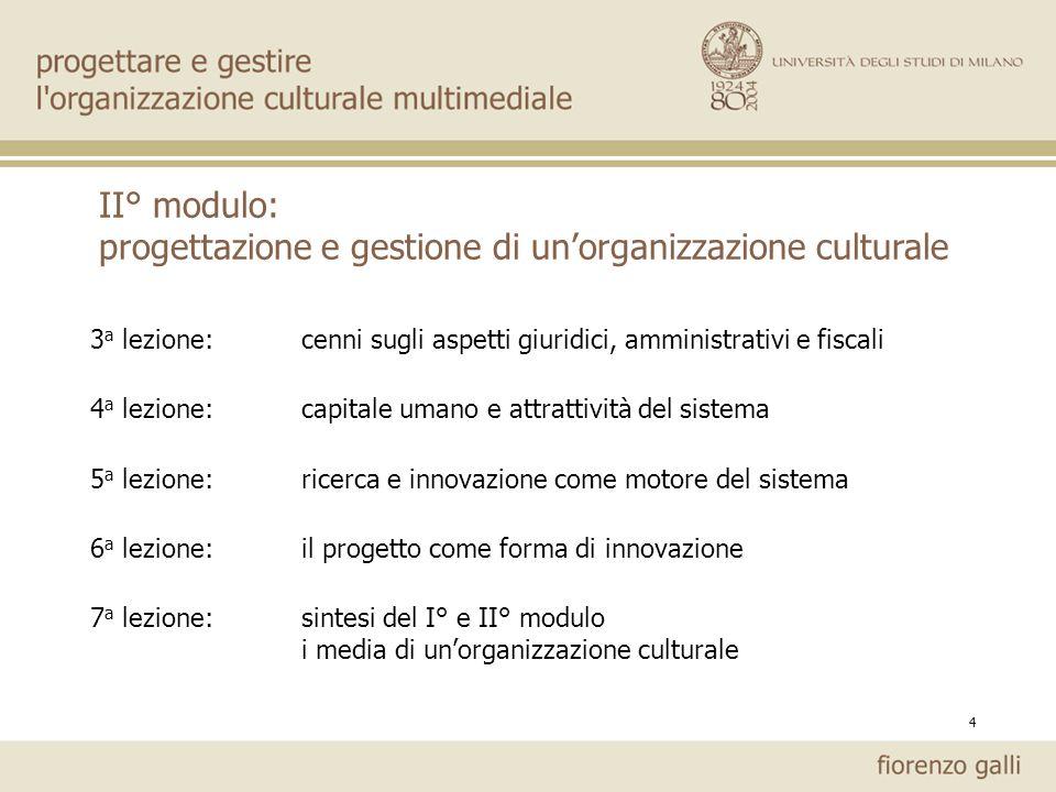 4 II° modulo: progettazione e gestione di unorganizzazione culturale 3 a lezione: cenni sugli aspetti giuridici, amministrativi e fiscali 4 a lezione: