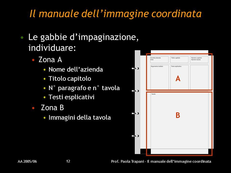 AA 2005/06Prof. Paola Trapani – Il manuale dellimmagine coordinata 12 Il manuale dellimmagine coordinata Le gabbie dimpaginazione, individuare: Zona A