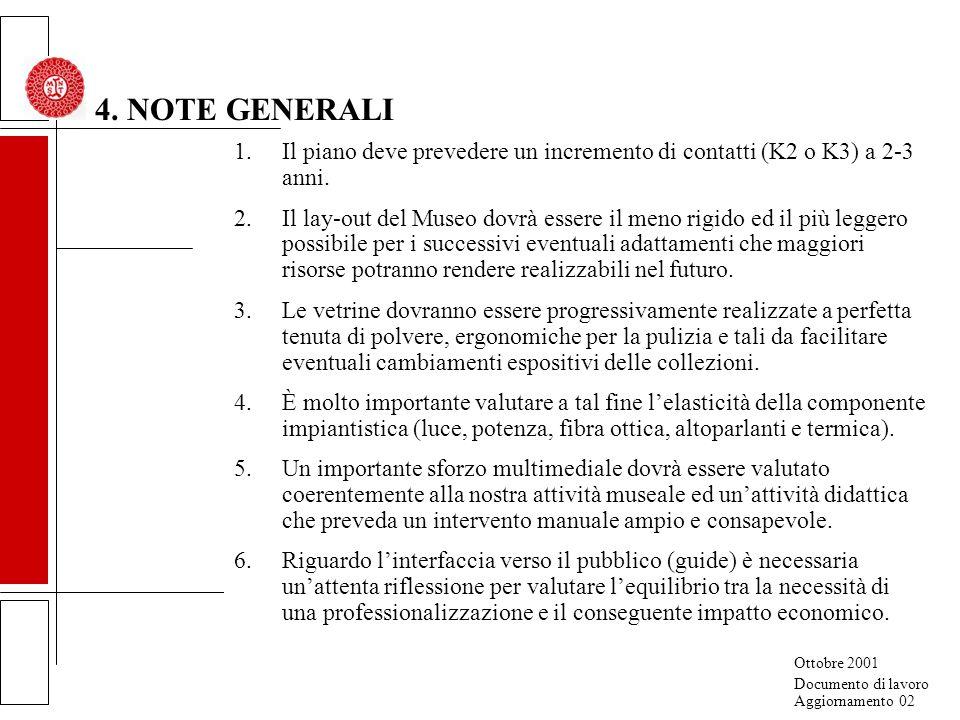 4.NOTE GENERALI 1.Il piano deve prevedere un incremento di contatti (K2 o K3) a 2-3 anni.