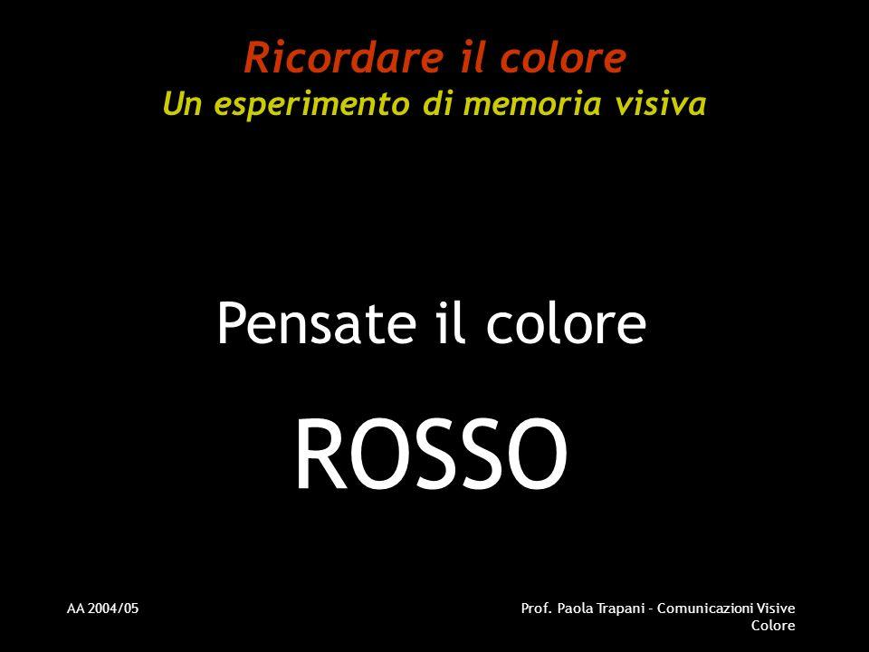 AA 2004/05Prof. Paola Trapani - Comunicazioni Visive Colore Ricordare il colore Un esperimento di memoria visiva Pensate il colore ROSSO