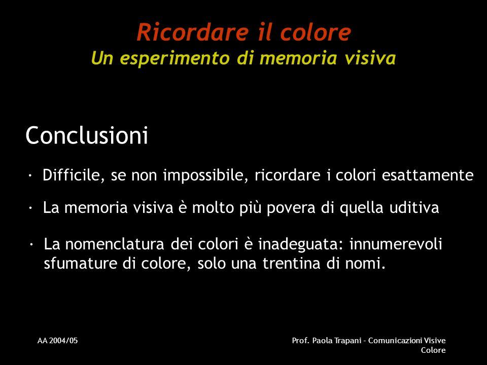 AA 2004/05Prof. Paola Trapani - Comunicazioni Visive Colore Ricordare il colore Un esperimento di memoria visiva Conclusioni · Difficile, se non impos
