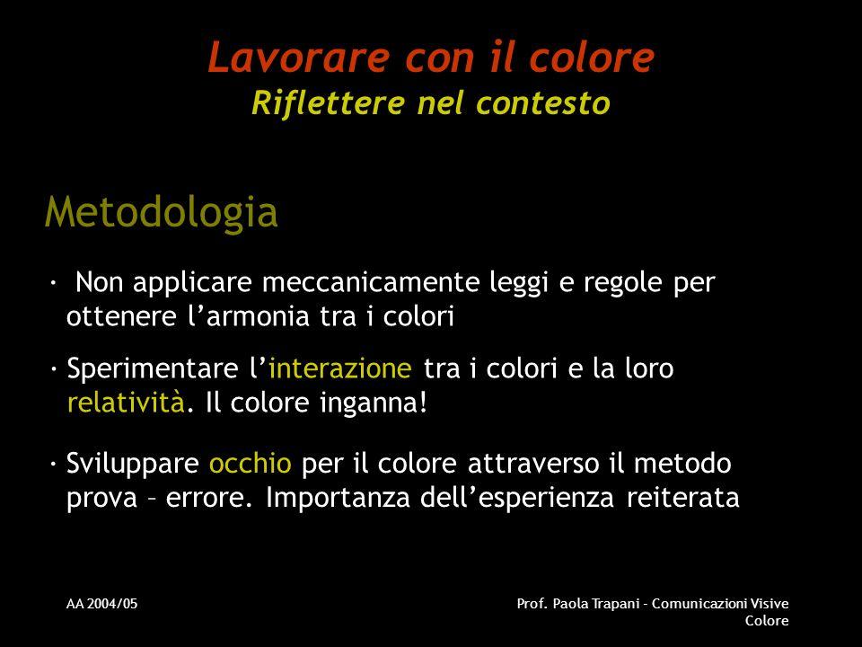 AA 2004/05Prof. Paola Trapani - Comunicazioni Visive Colore Lavorare con il colore Riflettere nel contesto Metodologia · Non applicare meccanicamente